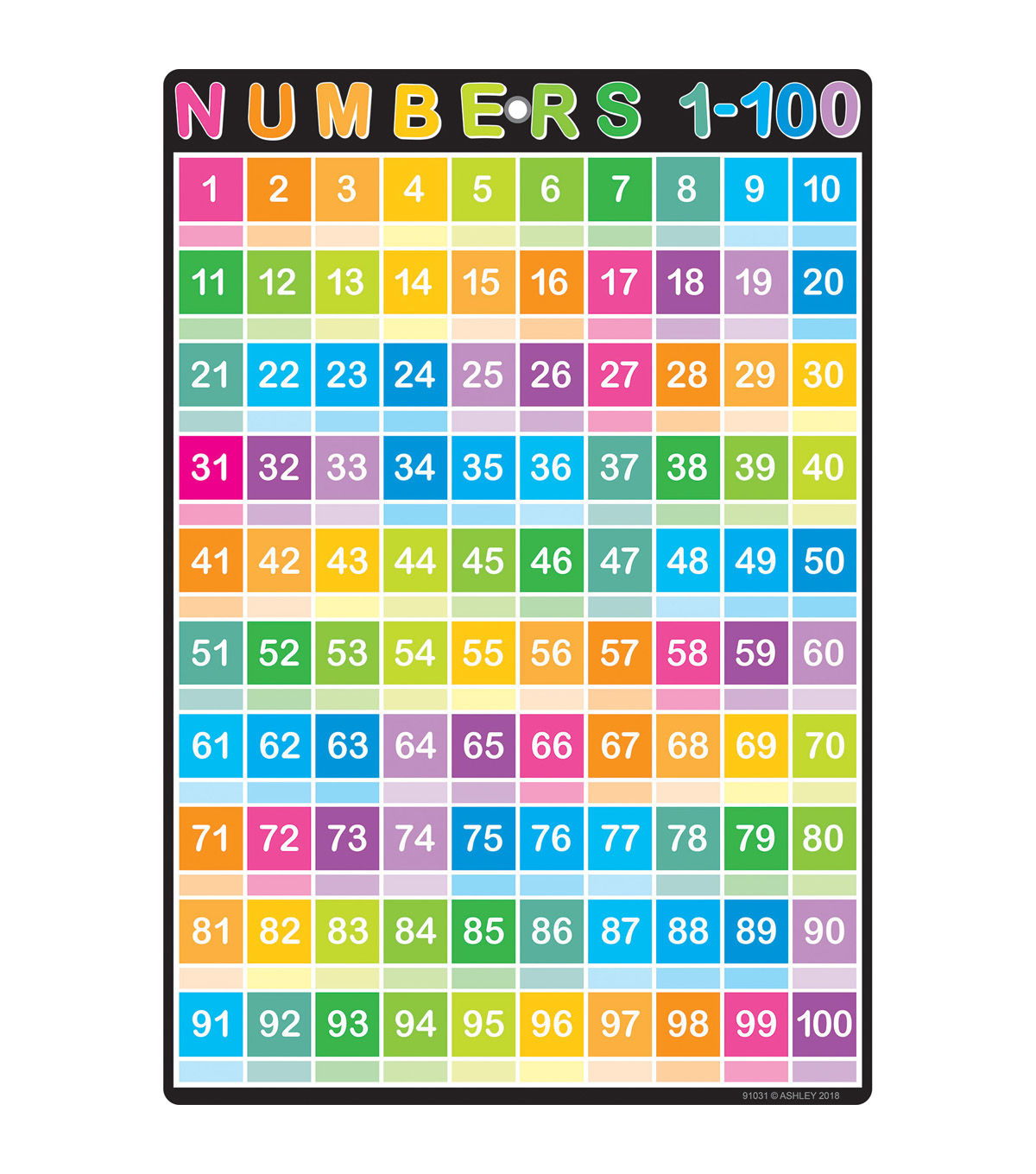 Smart Poly Chart 13 X19 Numbers 1 100 10pk In