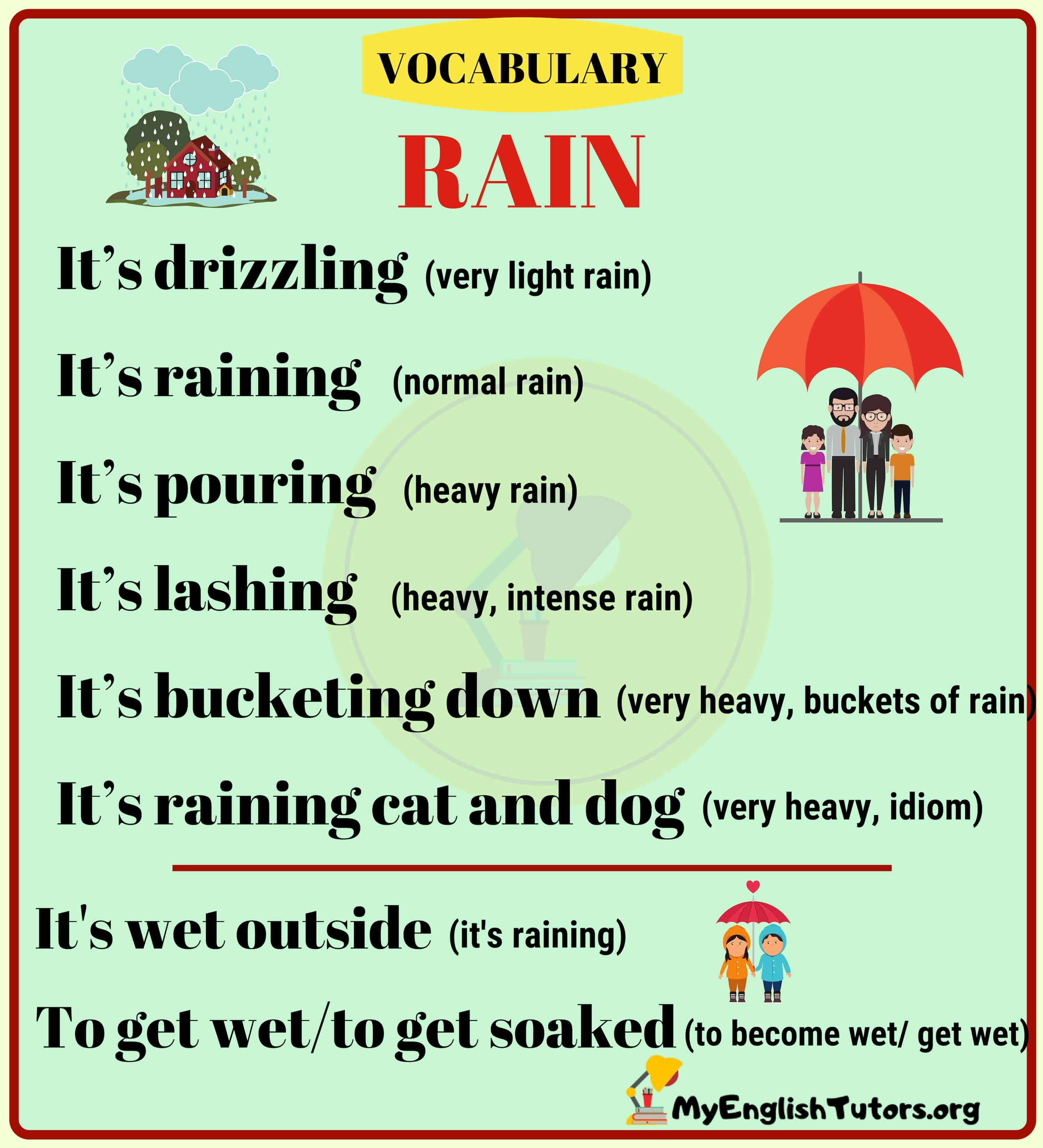 Rain Vocabulary English Vocabulary To Talk About Rain