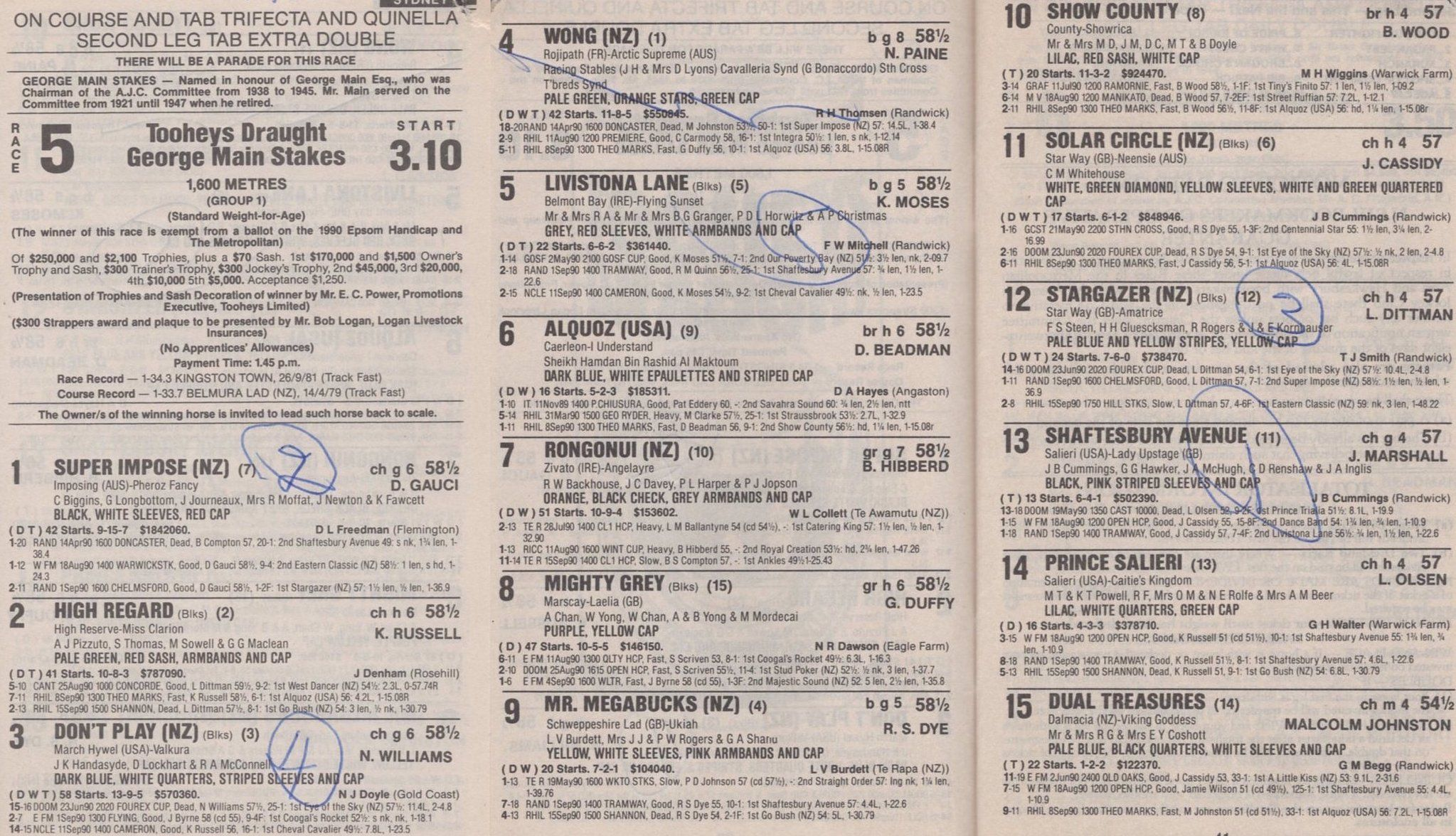 "Barry Collier on Twitter: ""1990 George Main Stakes race book field. Shaftesbury Avenue beats Super Impose. https://t.co/zjRlftCxZS"""