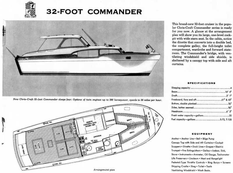 1954 Chris Craft 32' Commander specs and floorplan | Chris