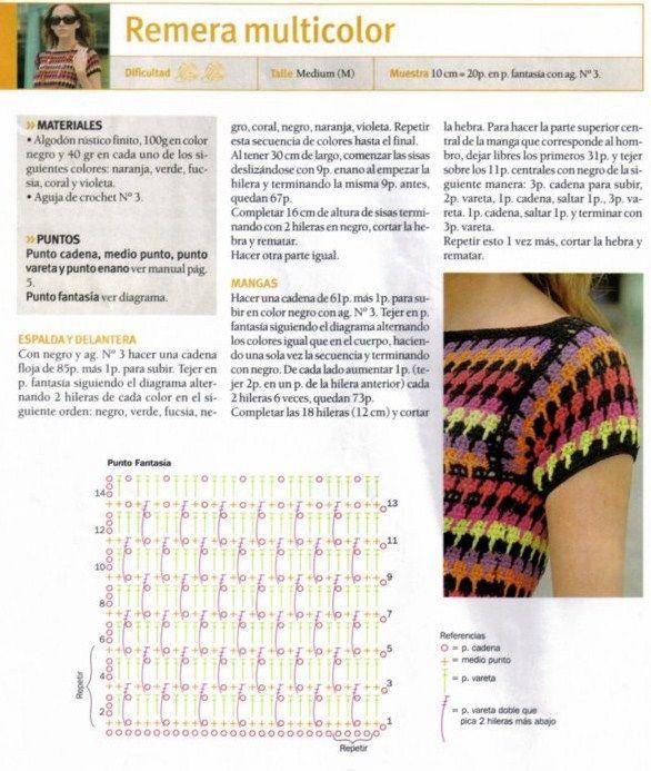 crafts for summer: lace crochet pattern, crochet t-shirt - crafts ...