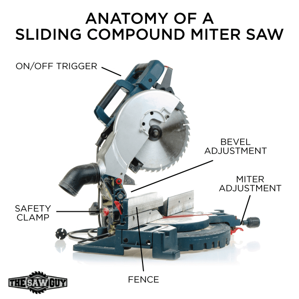 The Best Miter Saw For 2020 Complete Buyers Guide Reviews Miter Saw Mitered Miter Saws