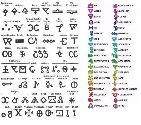 Alchemy Symbol Fullmetal Alchemist