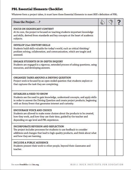 Pbl Essential Elements Checklist  ABC    Project