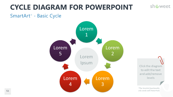 Cycle diagrams for powerpoint diagram and graphics cycle diagram for powerpoint smartart basic cycle ccuart Images