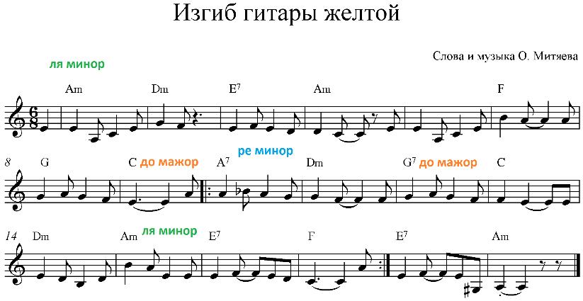 Олег митяев изгиб гитары желтой. (с нотами).