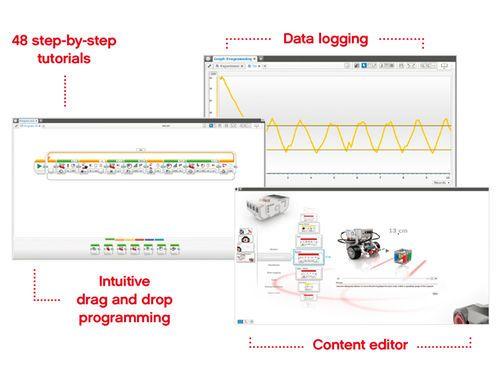 EV3 Software | Lego | Pinterest | Lego mindstorms, Lego and ...