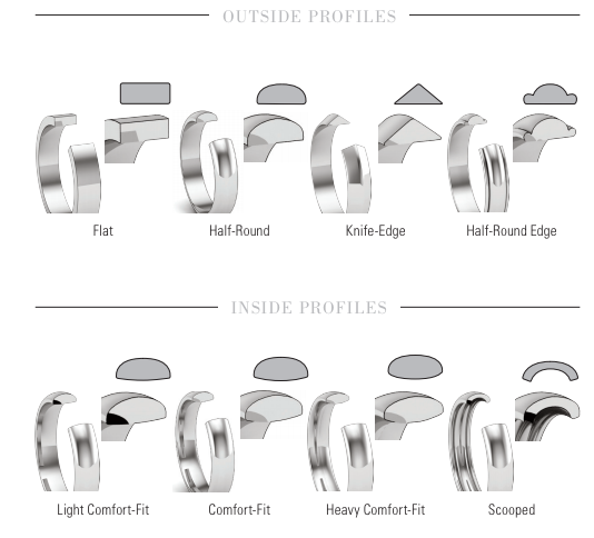Inner And Outer Profile Of A Shank Good Reference For