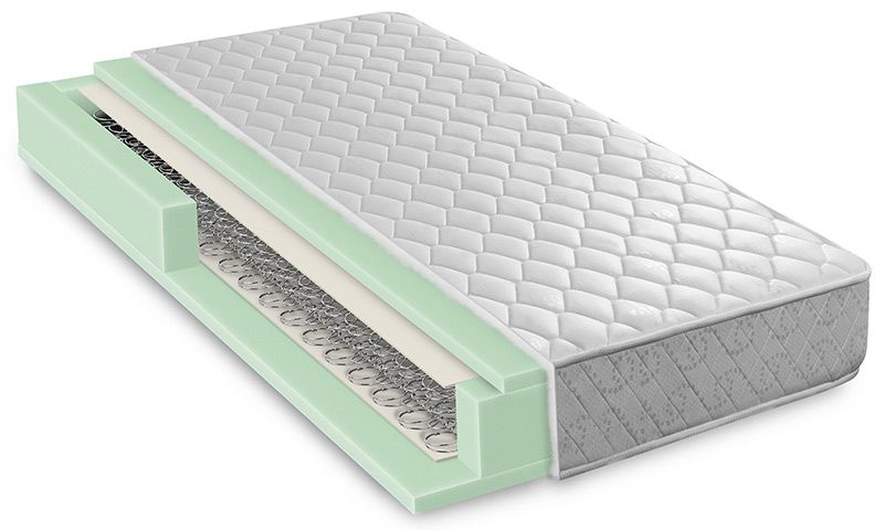 Advantages And Disadvantages Of Spring Mattress With Images Cheap Memory Foam Mattress
