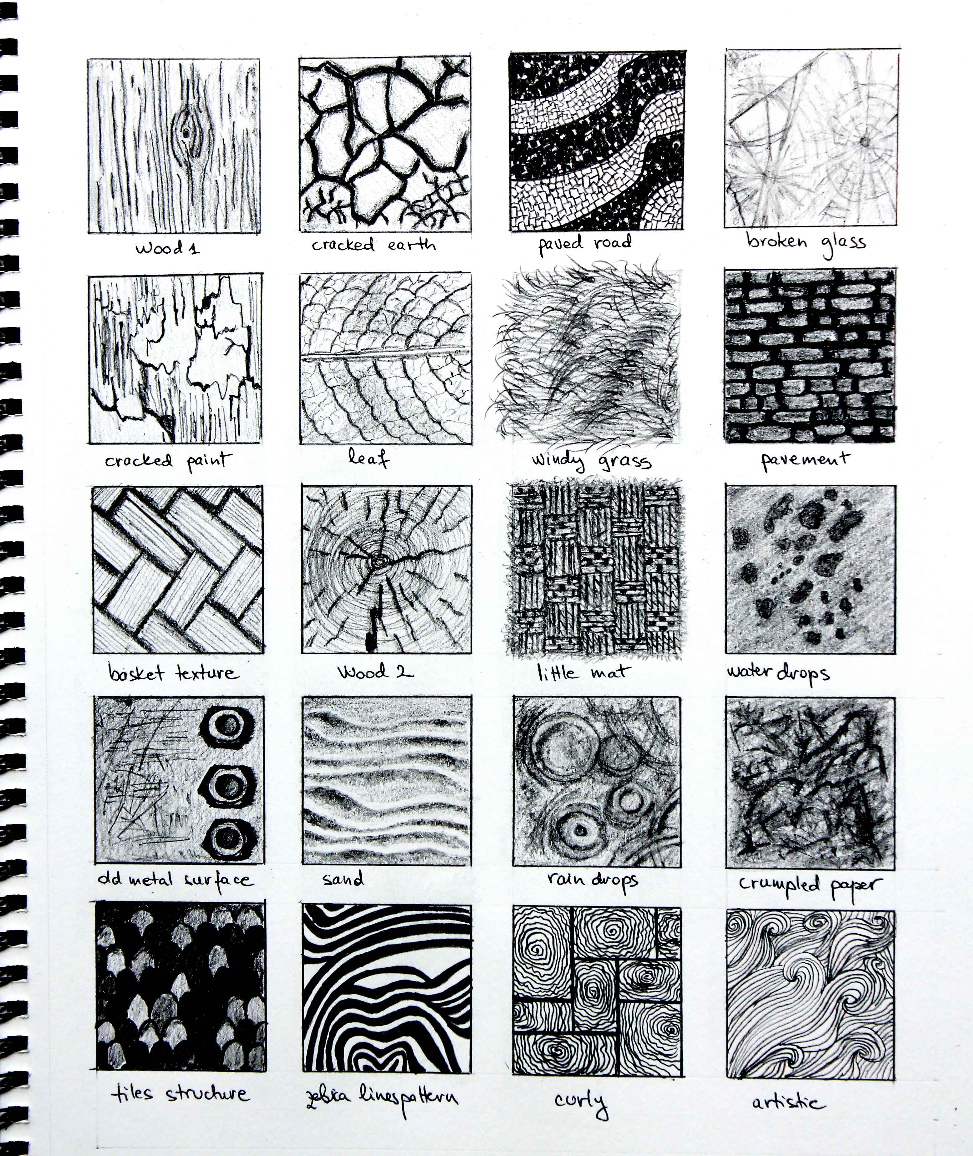 Drawing Textures