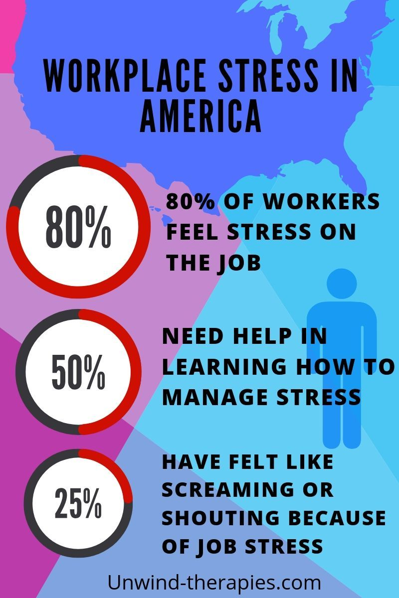 How does workplace stress affect you. These stats on ...