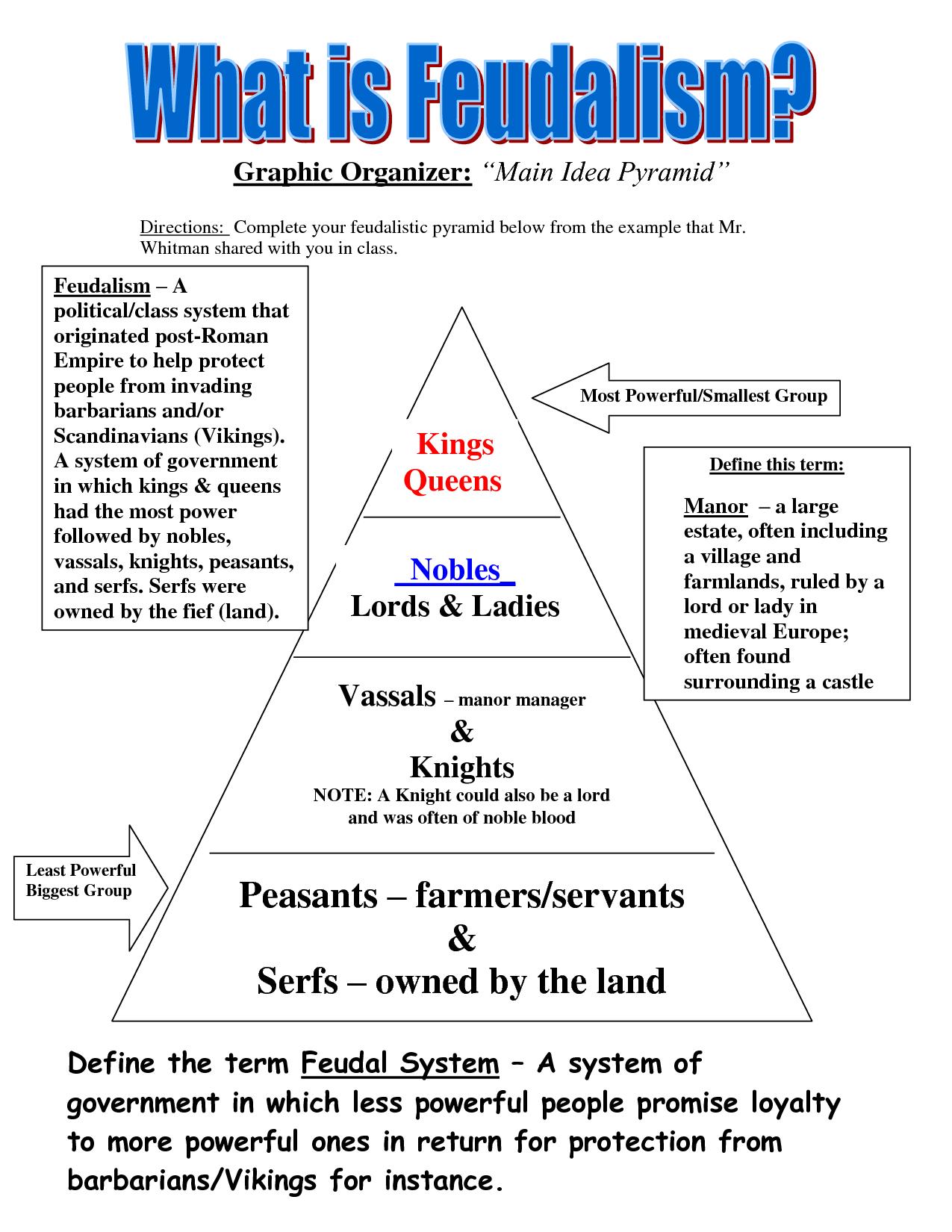 medium resolution of what is feudalism graphic organizer