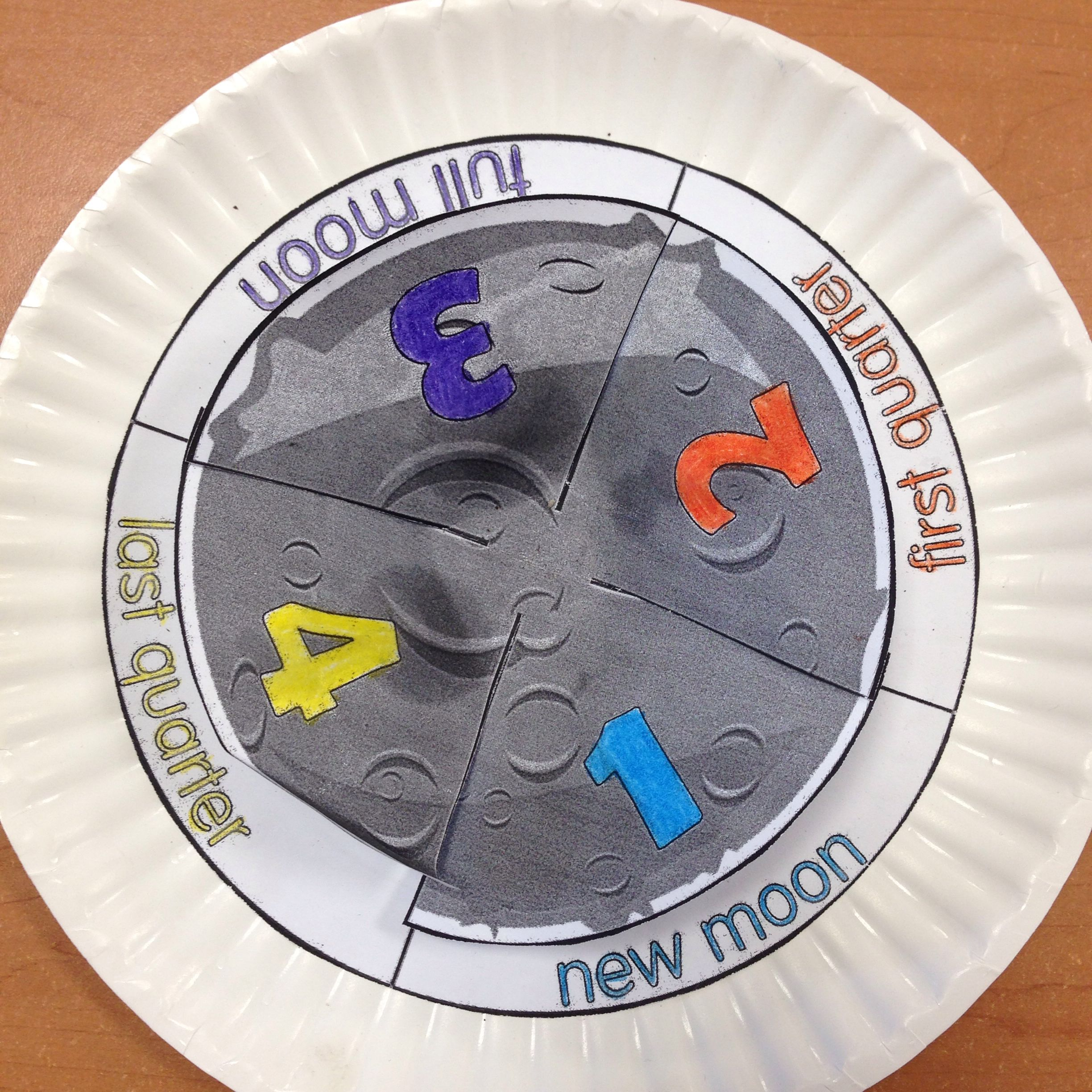Moon Phases 2nd Grade