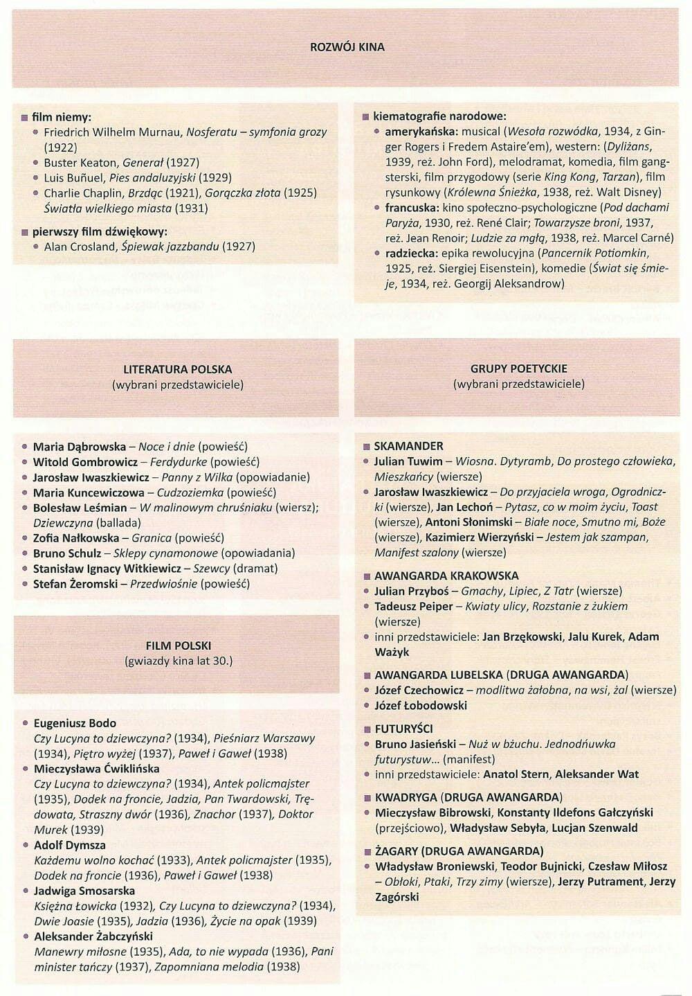 Pin By Kasia Brylka On Język School Notes Education Studyblr