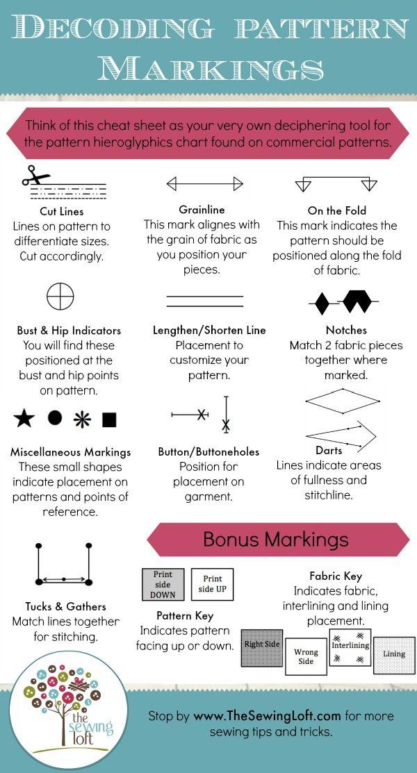 Understanding Pattern Markings | Sewing Guidelines | Pinterest ...