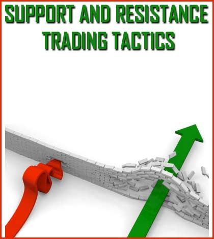 Support And Resistance Trading Tactics Trade Books Learning