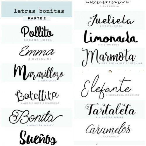 Tipo Letra Mr Wonderful