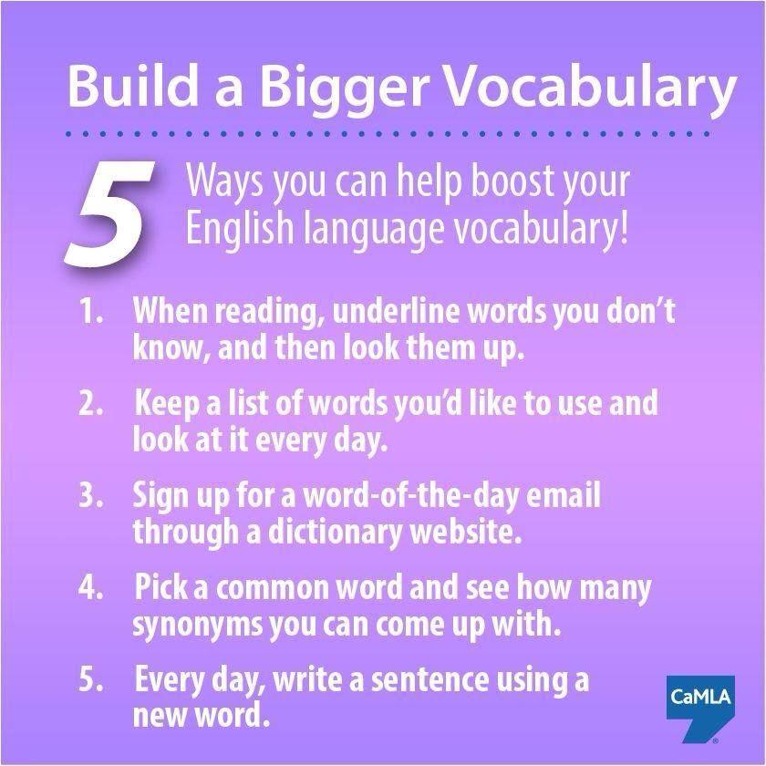 build your vocabulary Language vocabulary, Vocabulary