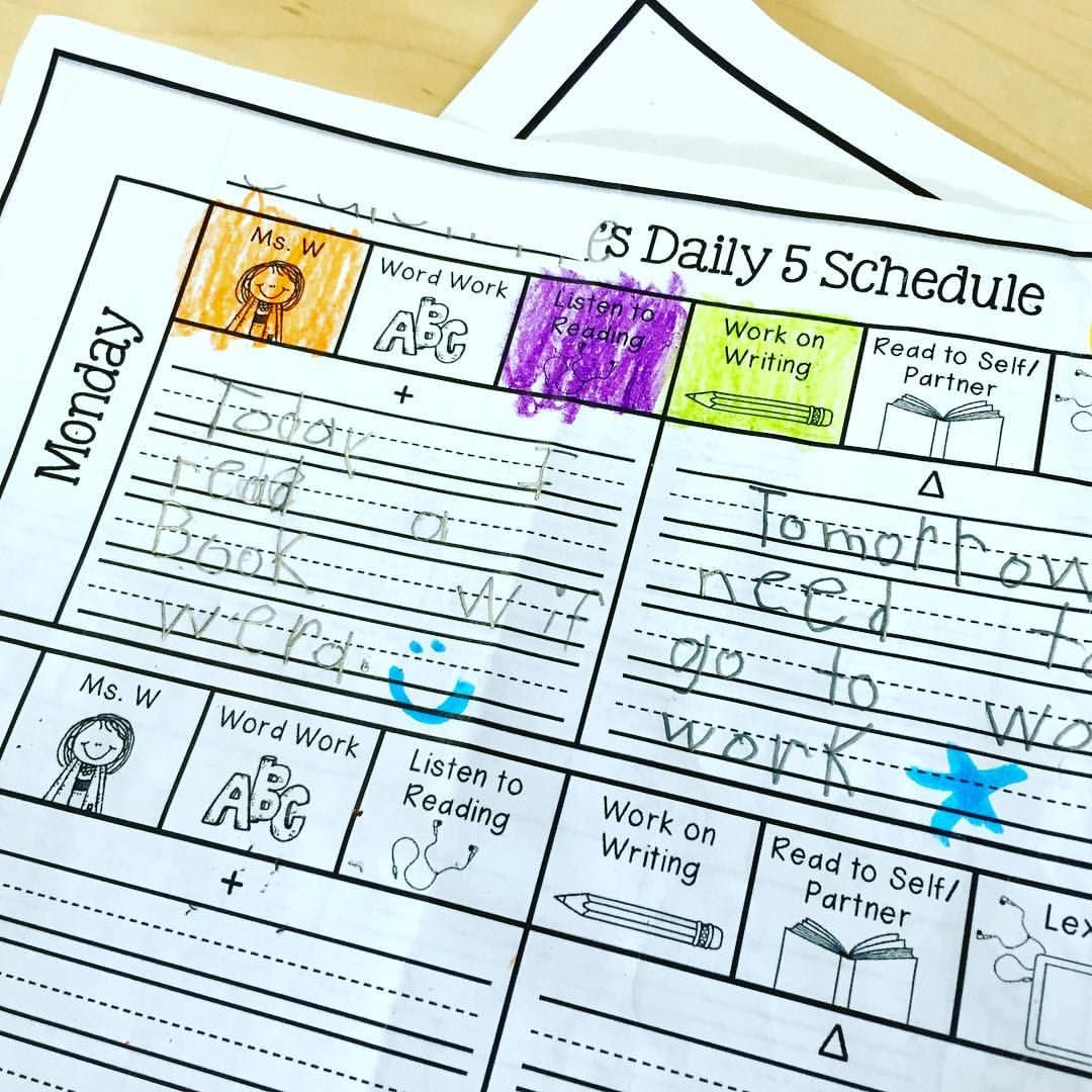 Reflection Sheets: Learning and Behavior Plus and Delta | Teaching ...