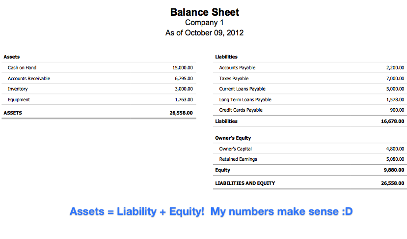 WhatS A Balance Sheet  Entreprenuer Tips    Balance