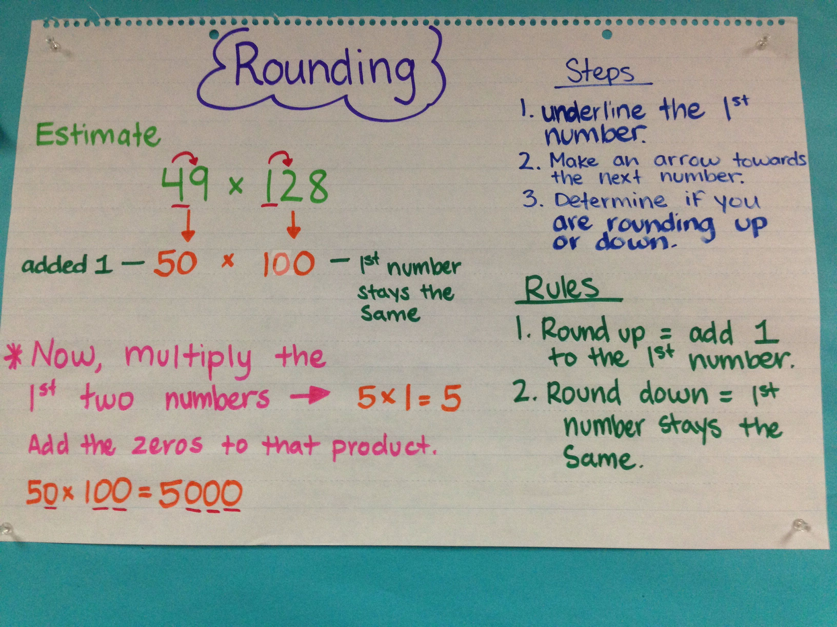 Pin On 5th Grade Math Estimating quotients worksheets 5th