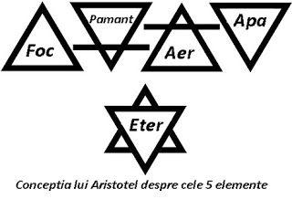 Inserarea unui simbol
