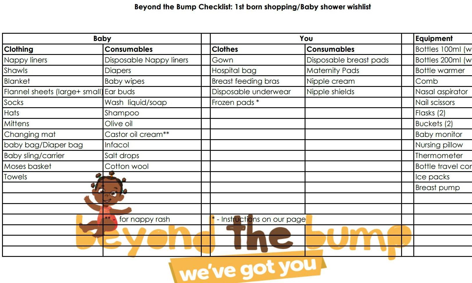 Baby Shower Checklist New Mom Checklist  Beyondthebumpke