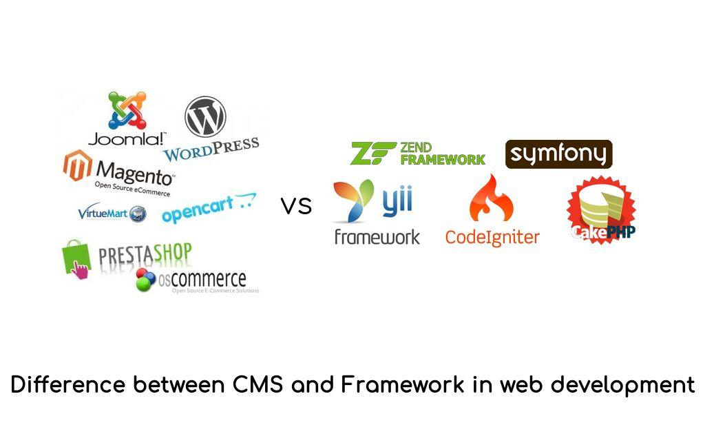 CMS vs Framework in web development | Programming Geek | Web