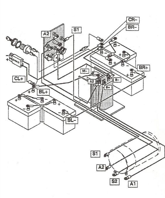 ezgo golf cart solenoid wiring diagram ezgo golf cart batteries wiring diagram