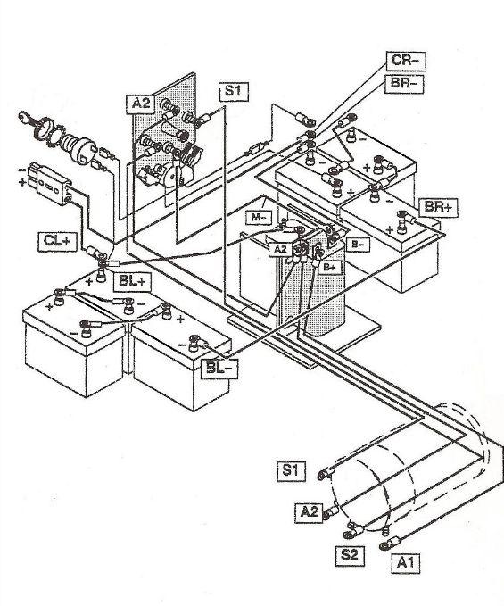 ez go dom se wiring diagram