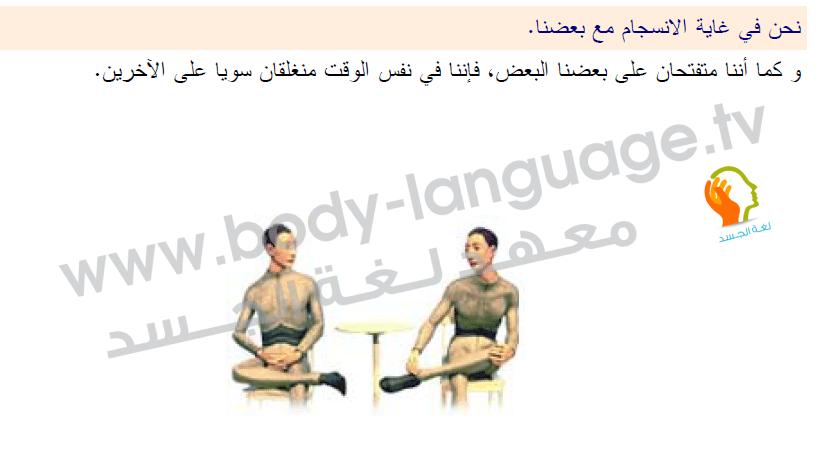 تحميل كتاب المرجع الأكيد في لغة الجسد Pdf بصور ملونة معهد لغة الجسد Body Language Pdf Books Download Pdf Books Books