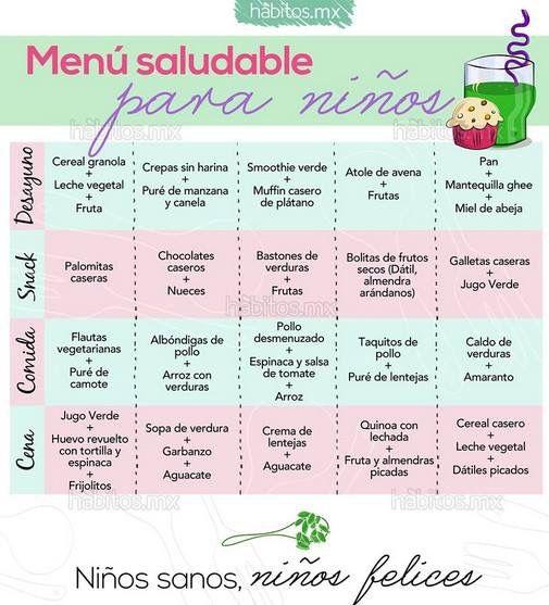 Menu ni os desayunos y refacciones pinterest menu - Cenas rapidas para ninos de 18 meses ...