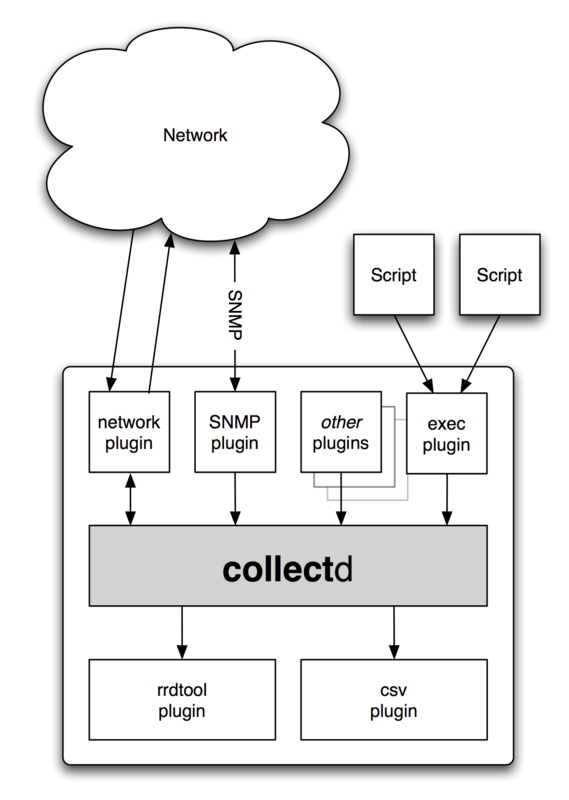 architecture-schematic png (569×800) | software architecture
