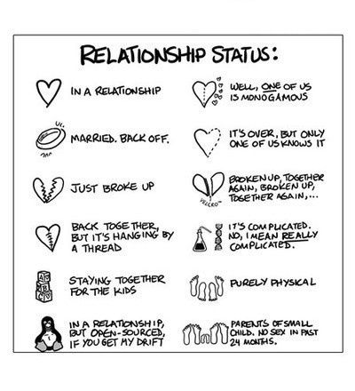 Pin By Kaitlyn Shirley On Visuals Funny Relationship Status Funny Quotes About Life Funny Quotes