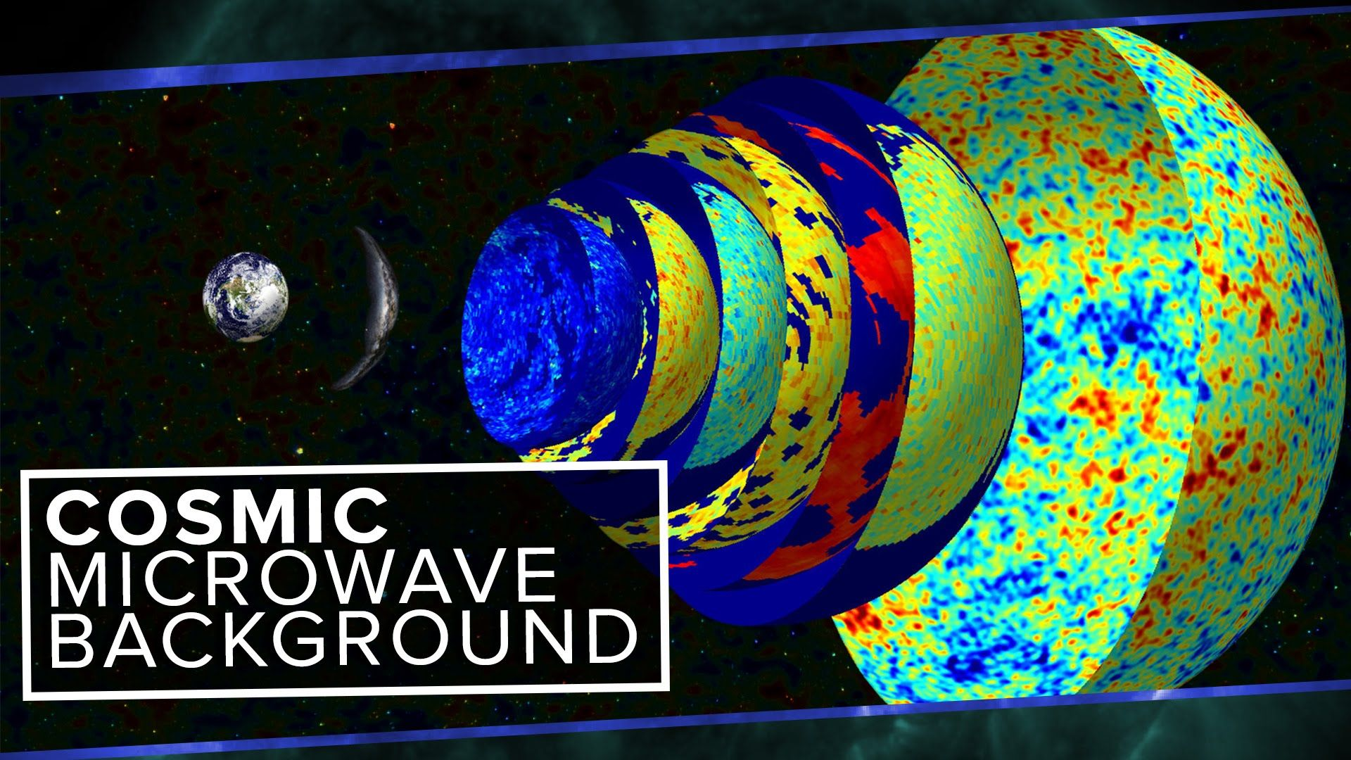 Cosmic Microwave Background Explained
