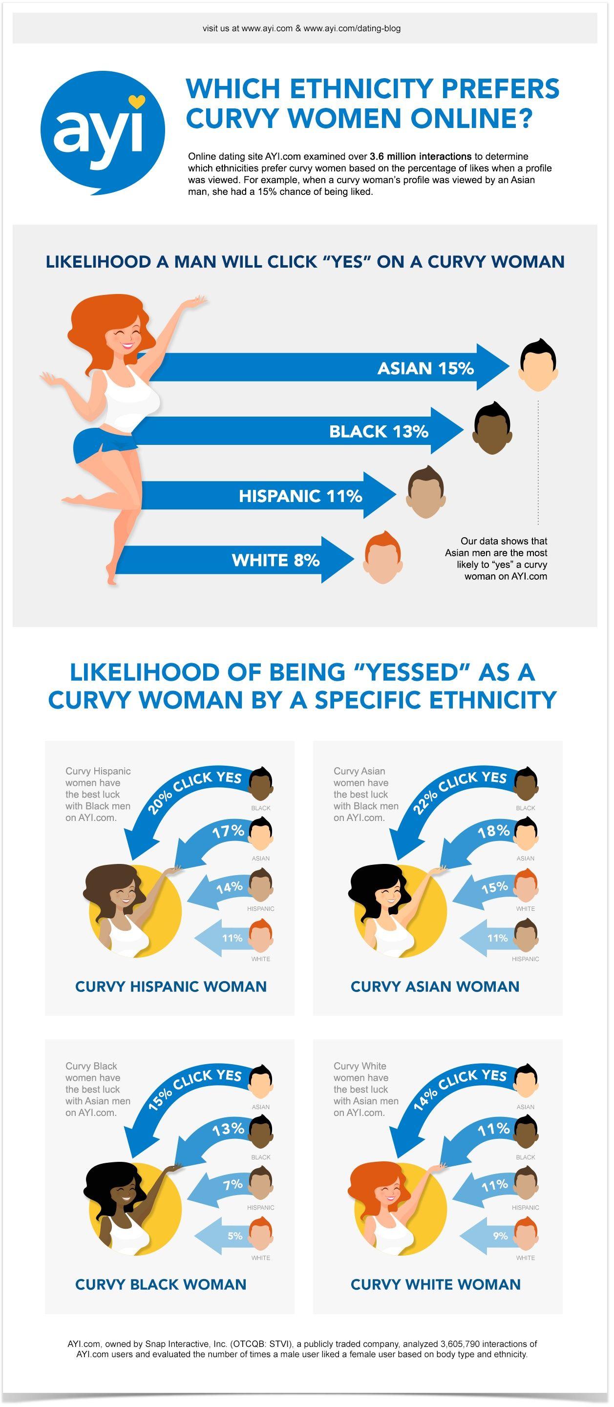 quinlan-hardcore-body-types-online-dating-creampie-tube