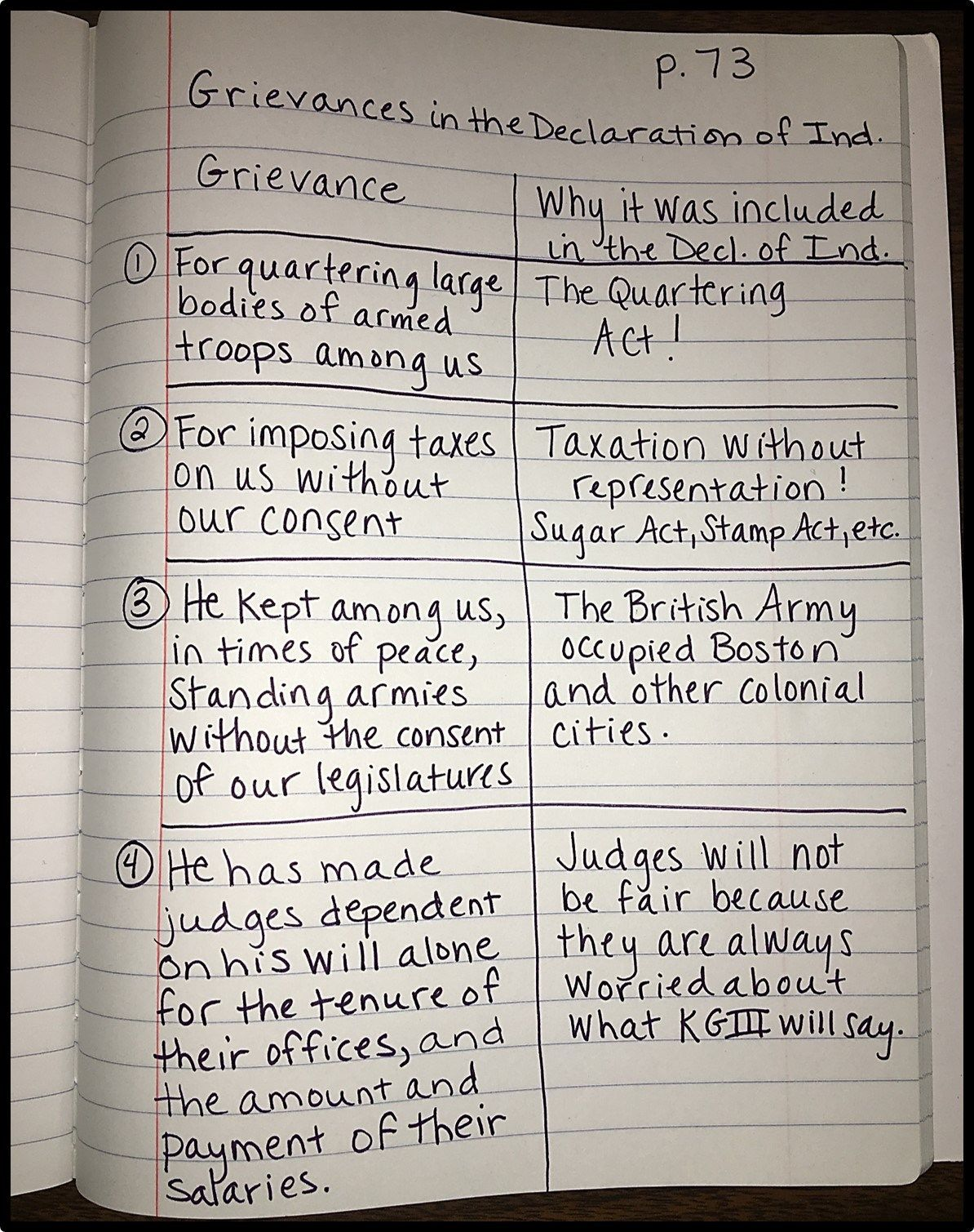 Declaration Of Independence Grievances Worksheet Answer