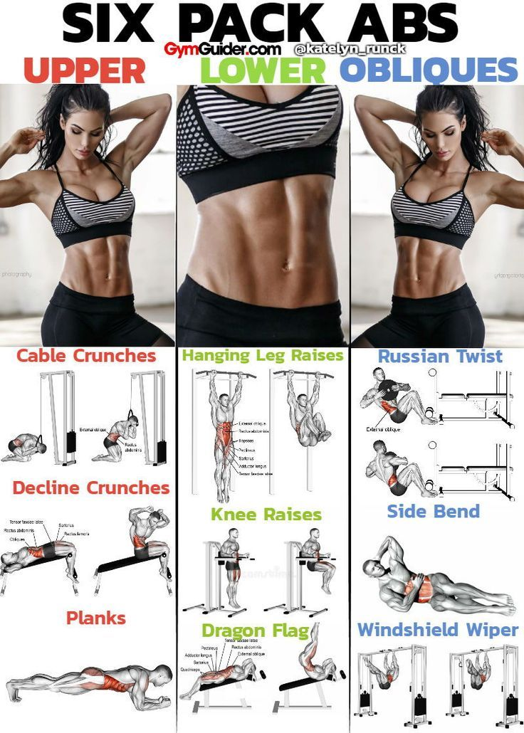 Super Tough No Crunch Six-Pack Abs Workout - GymGuider.com