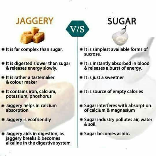 Image result for sugar vs jaggery
