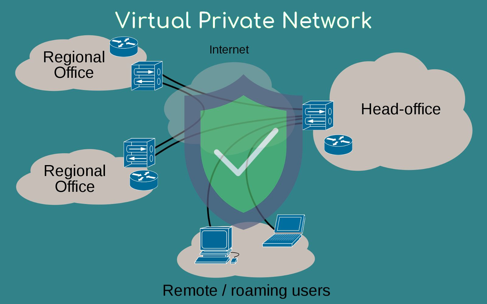 059a7905993824bcb935cf34804f0ac5 - Does A Vpn Really Protect You