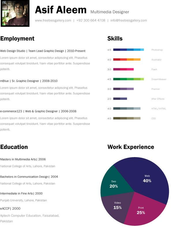 One Page Resume Template  See Wee Woo    Creative