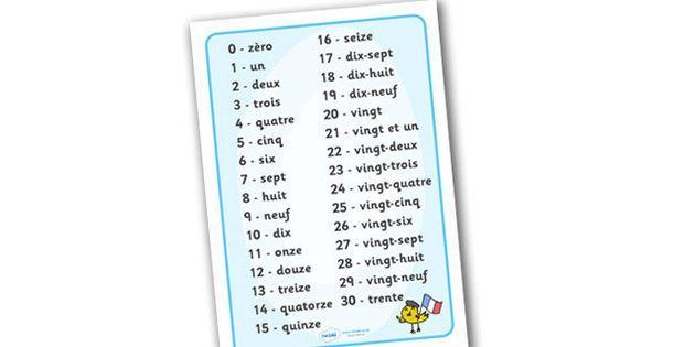Numbers In French 0-30 Word Mat - MFL, French, Modern Foreign ...