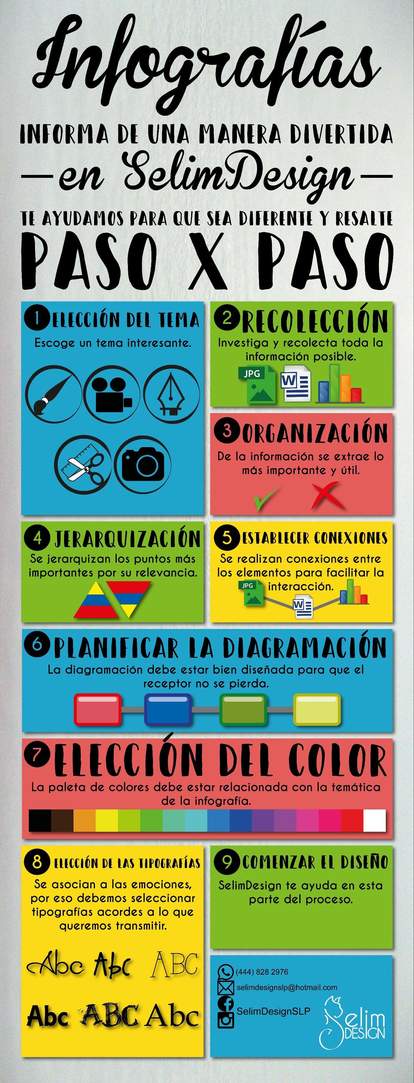 Infografias, informa de una manera divertida, en SelimDesign te ayudamos para que sea diferente y resalte!