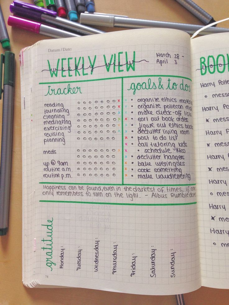 Weekly view idea for the #bulletjournal #bujo #plannercommunity