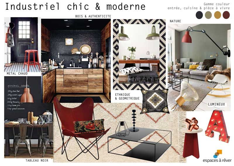 espaces r ver appartement industriel chic et moderne. Black Bedroom Furniture Sets. Home Design Ideas