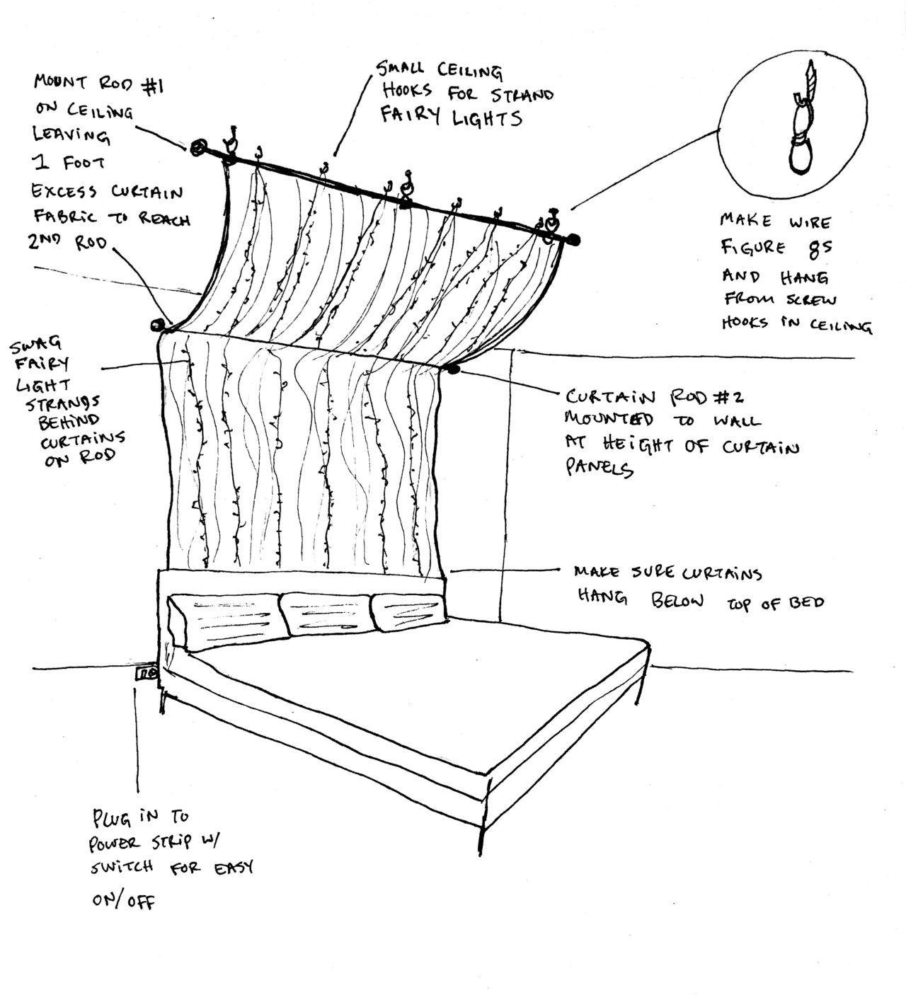 DIY Fairy Lights Canopy | Canopy lights, Diy canopy, Diy ...