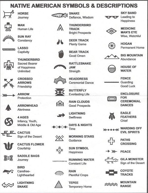 Native American Symbols And Meanings