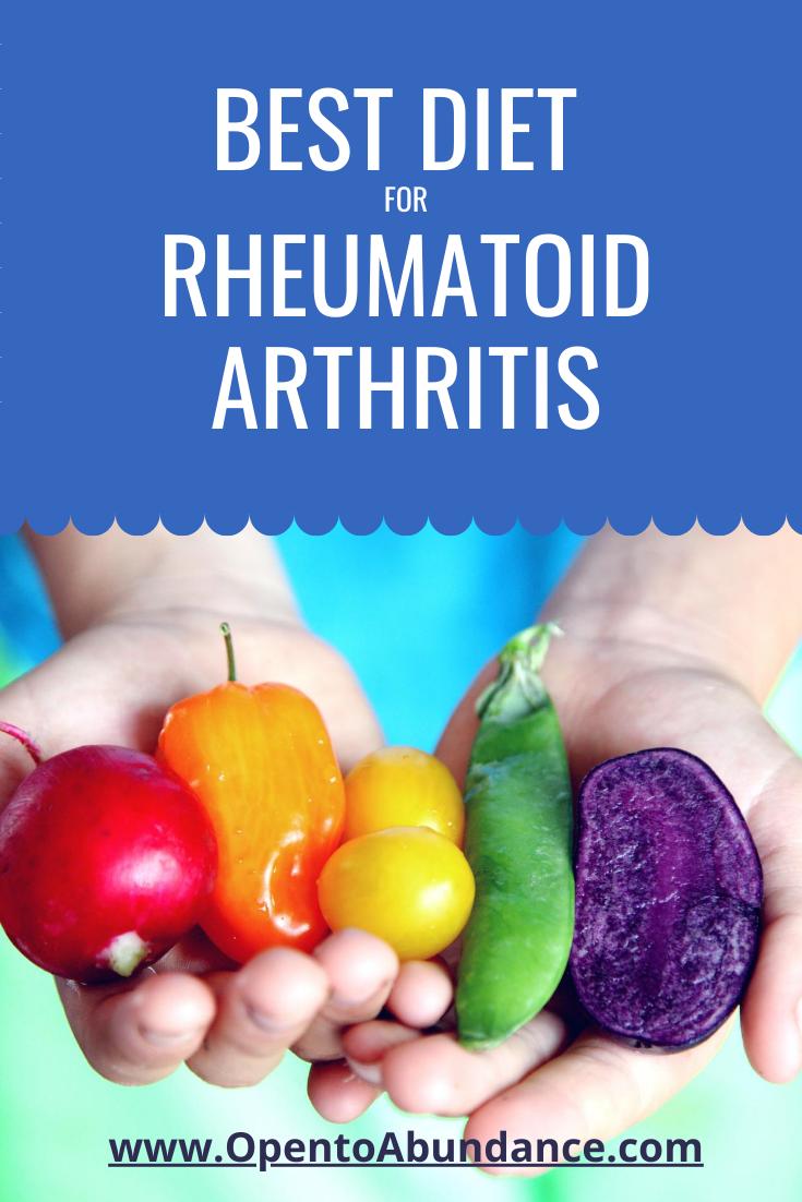 How To Eat When You Have Ra Rheumatoid Arthritis Diet Recipes Rheumatoid Arthritis Diet Foods For Arthritis