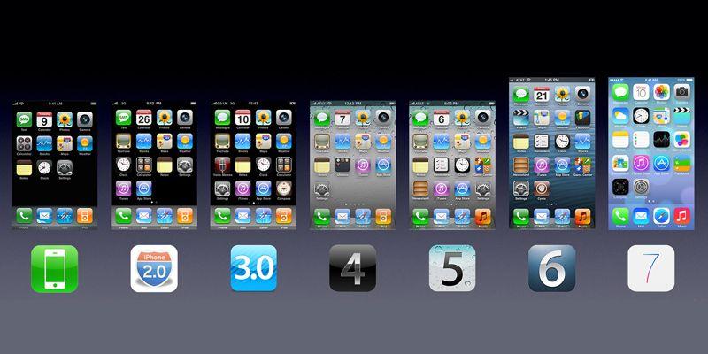 1 2 3 4 5 6 7 Iphone Homescreen Ios App Development Evolution