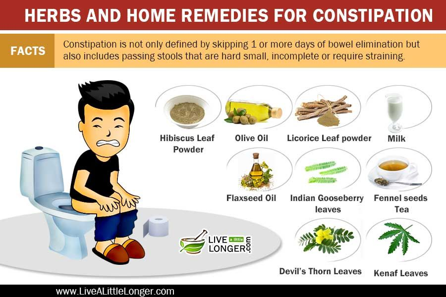 Pin on 10 Overlooked Home Remedies For Constipation That ...
